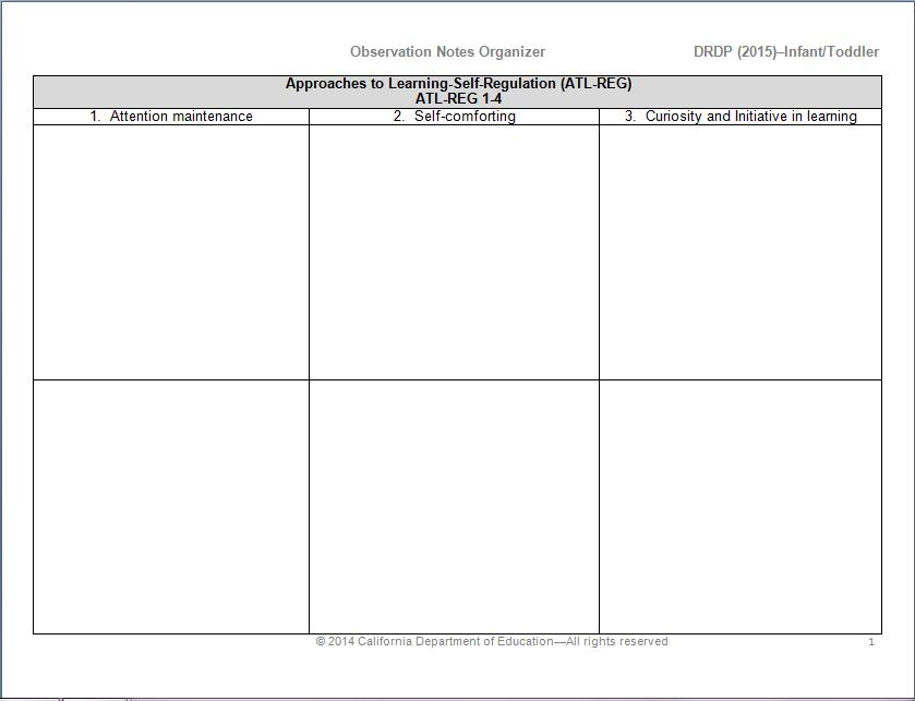 DRDP Resources – Observation Worksheet